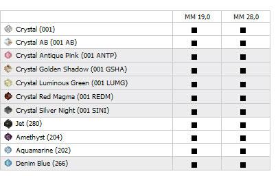 Swarovski Bead 5525 Wave - Availability Chart Matrix